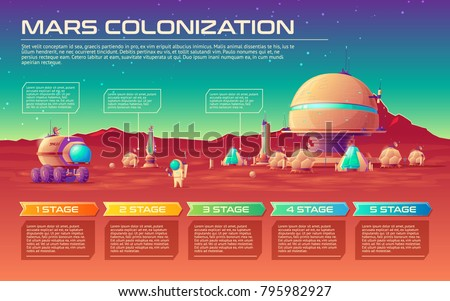 Vector mars colonization infographics timeline template with stages. Solar system galaxy exploration red planet terraforming mission concept. Illustration space station, astronaut in space suit, rover