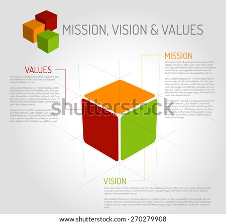 Vector Mission, vision and values diagram schema infographic (cube version) - stock vector