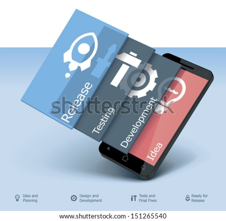 Vector mobile application creation, development, testing and release icon - stock vector