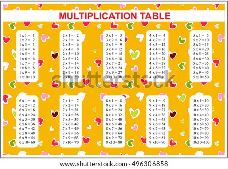 Multiplication Table Images RoyaltyFree Images Vectors – Multiplication Table