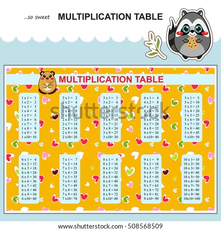 Wonderful Vector Multiplication Table. Printable Poster, Card With Multiple Tables.  Kids Design, Kawaii