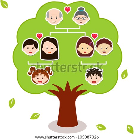 images of family tree