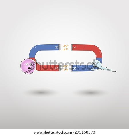 Vector of sperm meet ovum. The attraction of the magnet. Vector illustration. - stock vector