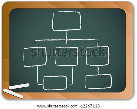 Vector - Organization chart blackboard and chalk background. - stock vector