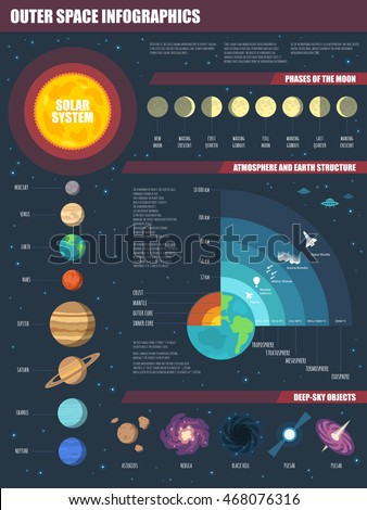 Vector Outer Space Infographics Set Solar Stock Vector ...