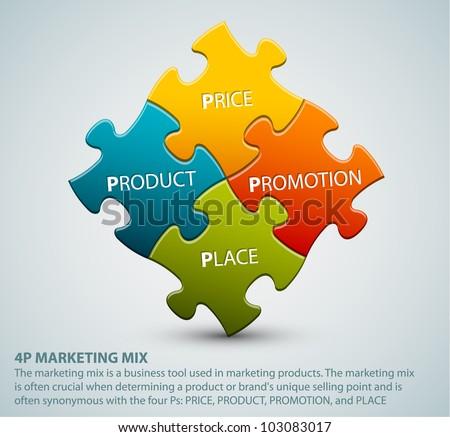 Bmw marketing mix essays