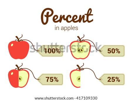 vector percentage apple illustration - stock vector