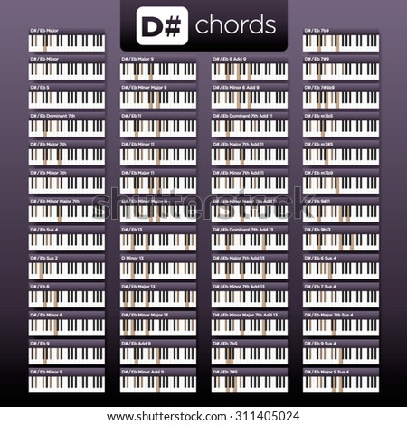 Vector Piano C Chords Visual Dictionary Stock Vector 303769430 ...