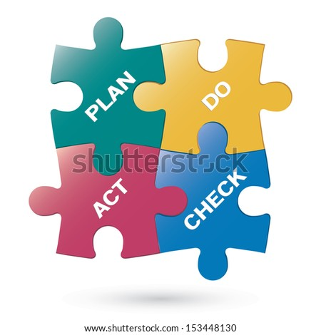 Vector Plan/Do/Check/Act illustration made from four colorful puzzle pieces - stock vector
