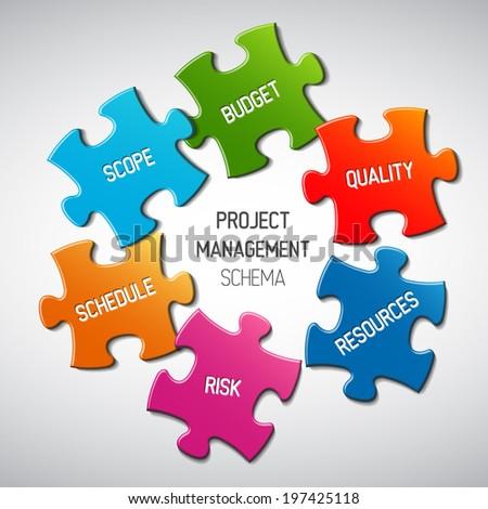 Vector Project management diagram scheme concept - stock vector