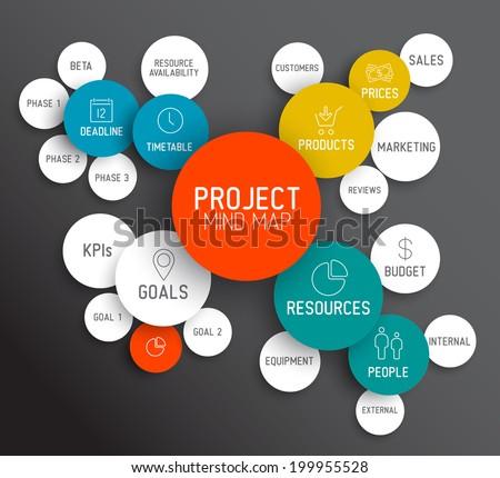 Vector Project management mindmap scheme concept diagram - stock vector