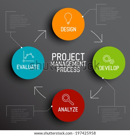 Vector Project management process diagram concept - stock vector