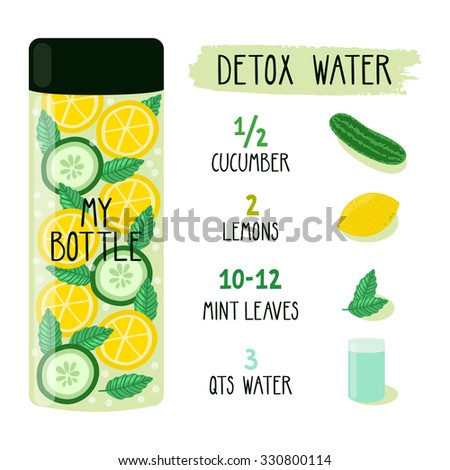 Vector recipe card with recipe of detox water. Illustration with bottle and ingredients. Healthy fat flush drink. - stock vector