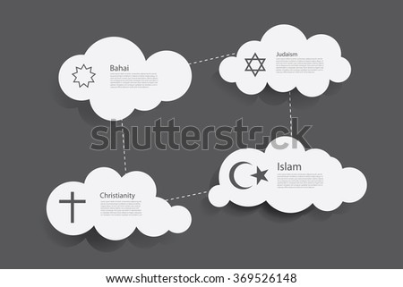 Vector religion symbols in cloud frames. - stock vector