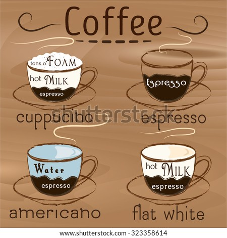 Vector set of coffee menu with a cups of coffee drinks in vintage style. Ingredients coffee: espresso, americano, cappucino, flat white. - stock vector