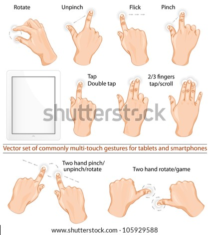 Vector set of commonly used multitouch gestures for tablets or smartphone. - stock vector