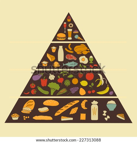 vector set of healthy food pyramid, diet icons  - stock vector