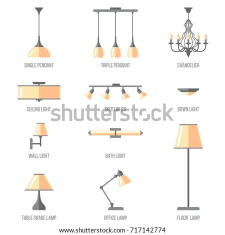 Vector set different types indoor lighting vectores en stock vector set of named indoor lighting types flat style aloadofball Gallery