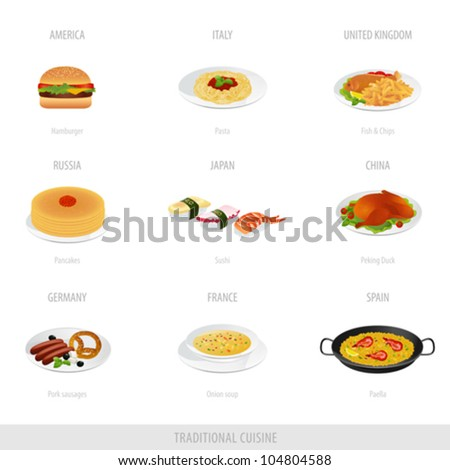Vector set: Traditional cuisine. Main course of different countries (America, Italy, United Kingdom, Russia, Japan, China, Germany, France, Spain). Isolated Food (meals) on white background - stock vector