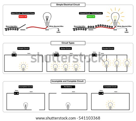 stock vector vector simple electrical circuit types complete and incomplete with all parts open closed switch 541103368 vector simple electrical circuit types complete stock vector incomplete components in a wiring diagram at gsmx.co
