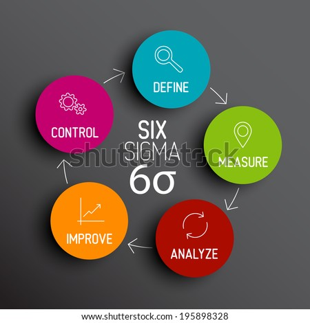 Vector Six sigma diagram scheme concept - stock vector