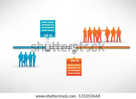 Vector slider measuring two opposite options in percentage with an additional text box - stock vector