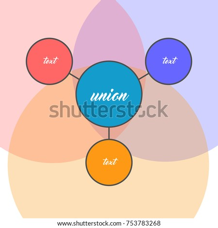 Venn Diagrams Primary Resources Twinklcomau 4763114