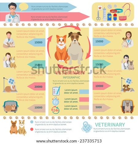 Pet Hospital Stock Vectors, Images & Vector Art | Shutterstock
