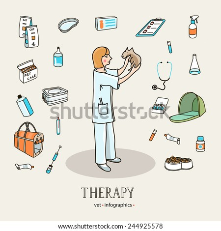 Veterinary Services - Therapy. Set of icons and characters veterinary medicine.  Infographics elements, helthcare, vet. Vector illustration. - stock vector