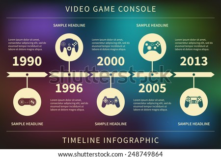Video Game Console Timeline Infographic Set Stock Vector 248749855 ...