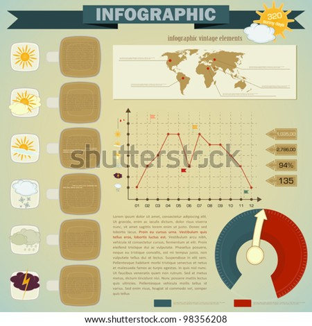 Vintage infographics set - weather icons and elements for presentation and graph - vector illustration