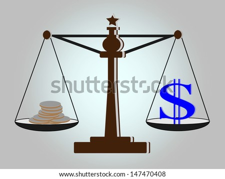 Vintage scales with dollar sign and coins on balance scale - stock vector