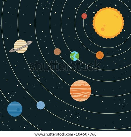 Vintage style solar system illustration with planets and sun - stock vector