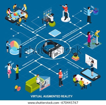Virtual augmented reality 360 degree isometric flowchart with virtual desktop education team work and other descriptions vector illustration
