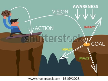 Vision businessman on spring from a cliff to another cliff with stone momentum with planing of action vision goal and impacts with awareness criteria for safety a vector concept - stock vector