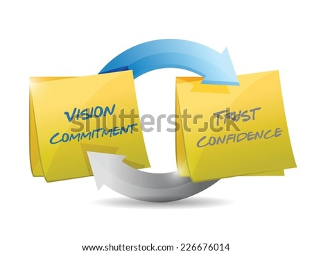 vision commitment, trust and confidence cycle illustration design over a white background - stock vector