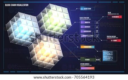 Blockchain 3d visualization companies