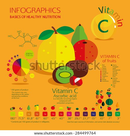 Vitamin C content in the most common fruit. A visual schedule. Percent Daily Values, and the amount in milligrams. Saturated color, yellow background. - stock vector