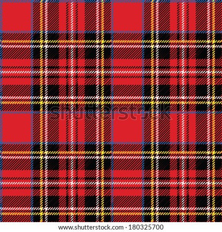 301 moved permanently for Tartan wallpaper next