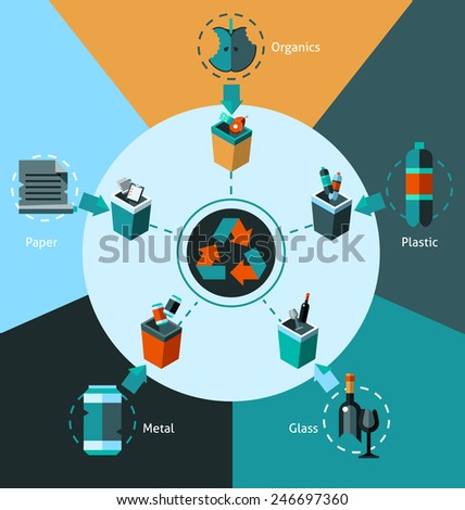 Waste and garbage sorting concept with organics plastic glass metal paper icons and recycling symbol vector illustration - stock vector