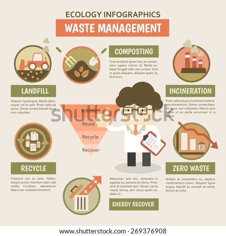 waste management infographics for reduce reuse recycle recover - stock vector