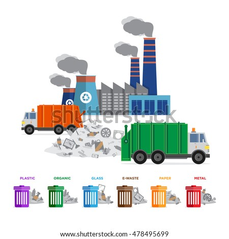 industrial ecology and recycling industry pdf