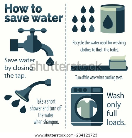 Water conservation stock images royalty free images for How to conserve water at home
