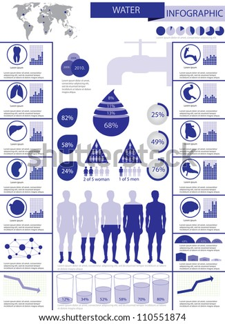 Water info graphic with internal organs - stock vector