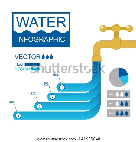 Water infographic. Vector illustration - stock vector
