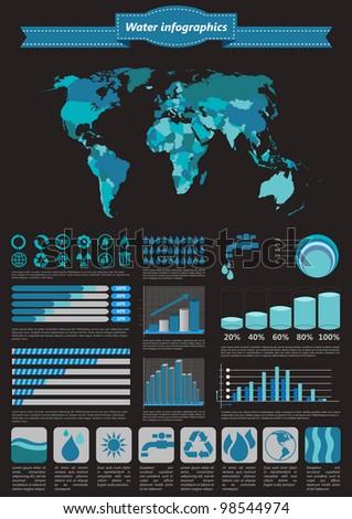 Water infographics - stock vector
