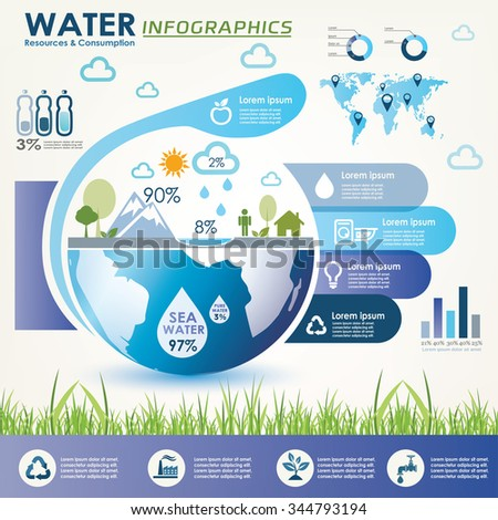 water resources and consumption infographics, presentation template - stock vector