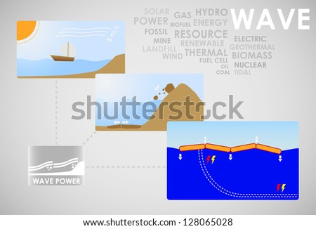 wave energy - stock vector