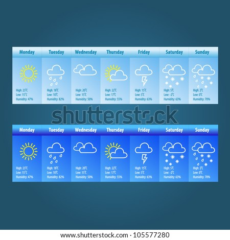 Weather forecast interface - stock vector
