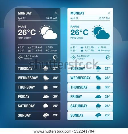 Weather widgets template - stock vector